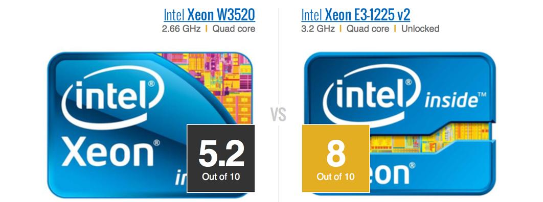 Intel-Xeon-W3520-vs-Intel-Xeon-E3-1225-v2