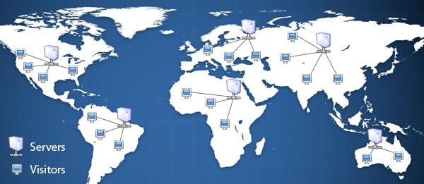 شبکه توضیح محتوی (CDN)